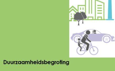 De Haarlemse duurzaamheidsbegroting